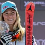 Shiffrin